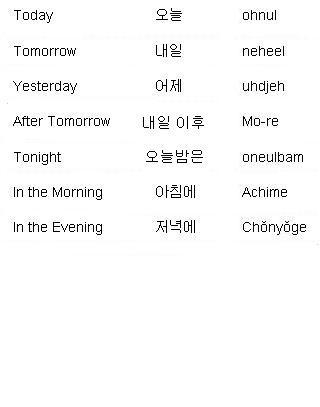 Korean Words for Times of Day - Learn Korean
