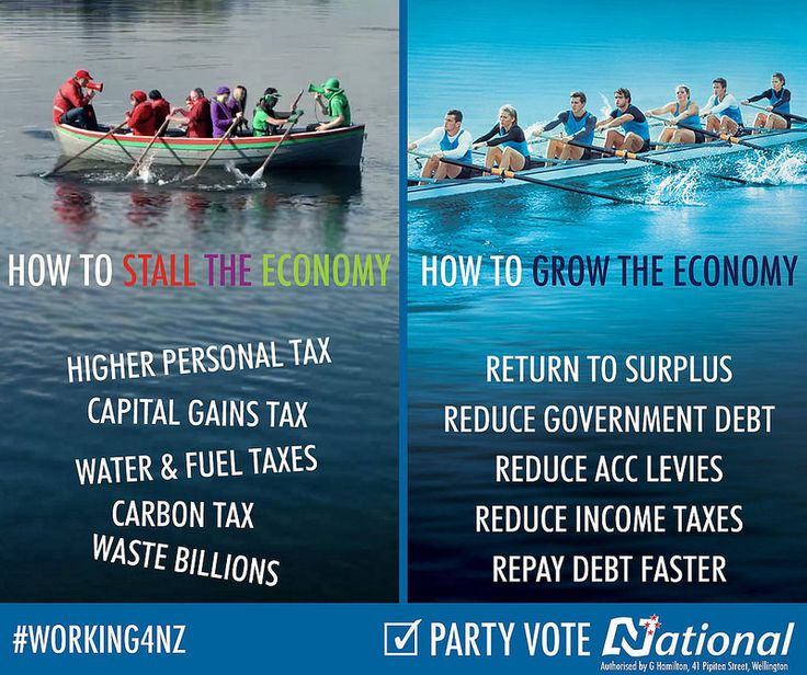 This election, the choice is simple. Keep the team that's #Working4NZ. Party vote National.