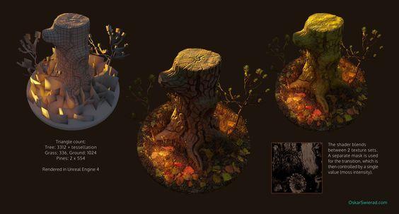 ArtStation - Old tree trunk, Oskar Świerad: