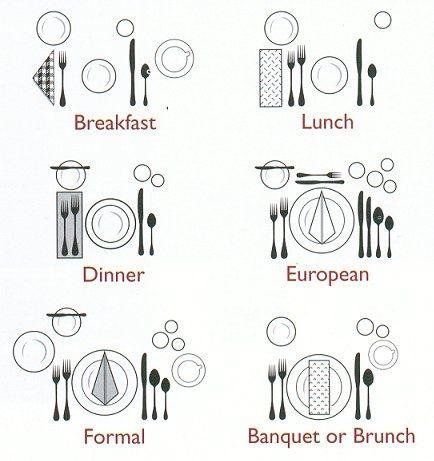 dispositions des couverts sur la  table - idées