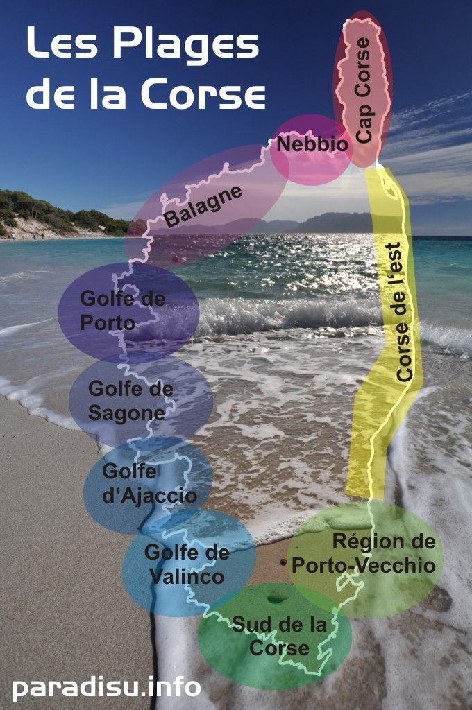 les plages de la Corse