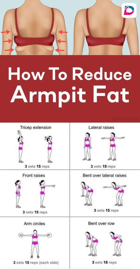 How To Get Rid Of Armpit Fat. 6 Actionable Steps -…