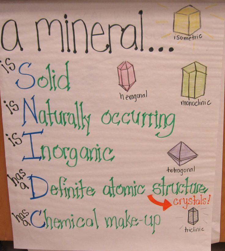 A Mineral...anchor chart
