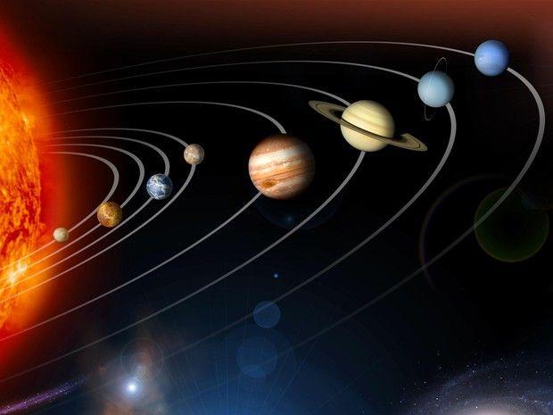 Diagrama mostra ordem dos oito planetas no Sistema Solar (Foto: Nasa)