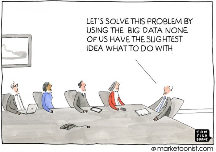 Let's solve this problem by using the big data ...