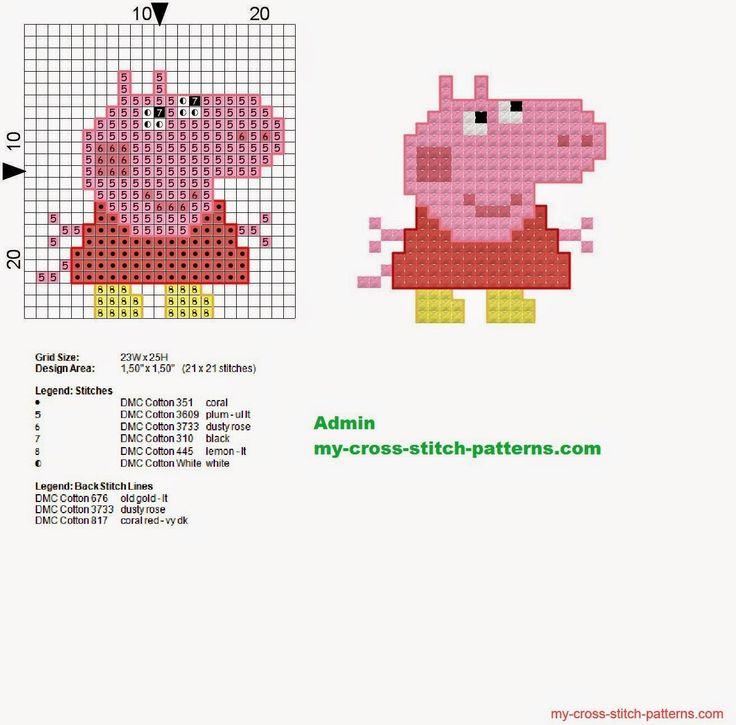 Alguns gráficos que achei na net dos personagens de Peppa Pig: