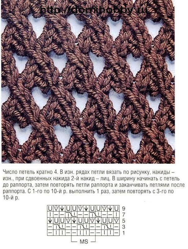 Сетчатые Узоры, Bpuntoevirgola