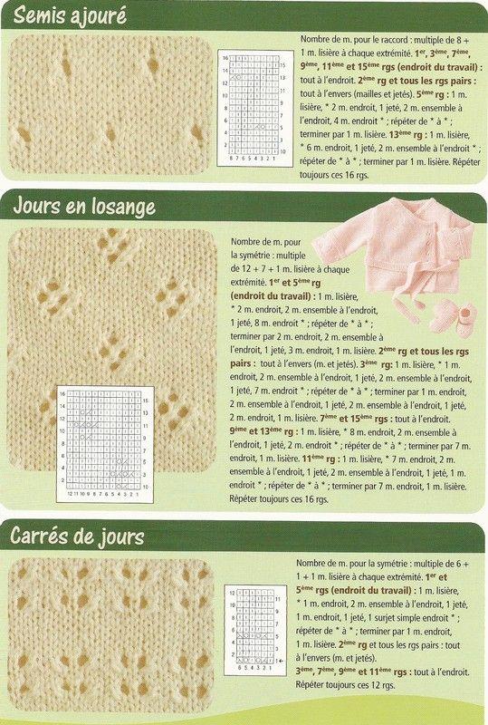 11 mailles ajourées. De nouveaux points de tricot à découvrir. Tuto gratuit, en français. Ces points s'adapteront parfaitement aux habits pour bébés grâce à leur délicatesse. On les voit bien, comme sur l'image, sur un cache-coeur rose layette !