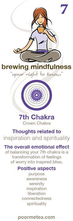 Divine Spark: Brewing Mindfulness ~ Crown Chakra.