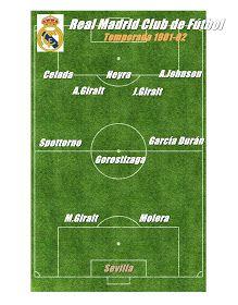 Alineación más utilizada del Madrid Foot Ball Club. Temporada 1901-02.