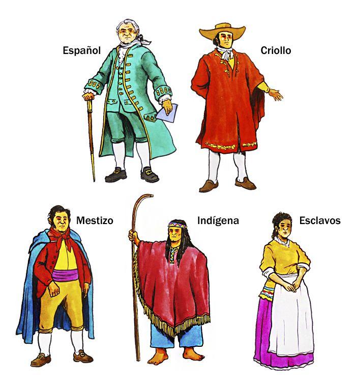 Grupos Sociales En La Colonia Historia De America Ensenanza De La Historia Caricaturas De Ninos