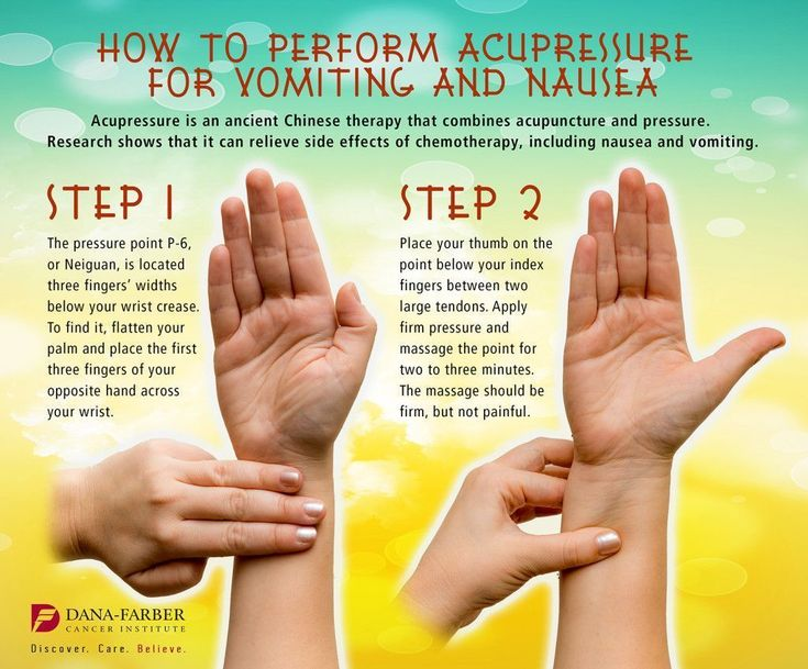 How To Perform Acupressure for Vomiting and Nausea ...