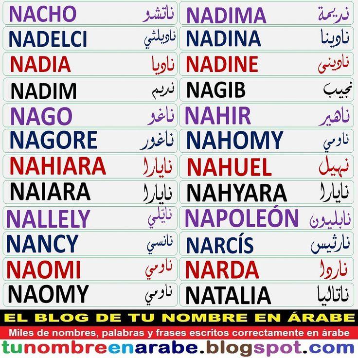Más de 2500 nombres escritos correctamente en Árabe, y muchos apellidos, palabras, frases. Tambien ejemplos de tatuajes árabes con su significado.
