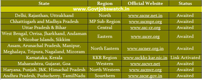 SSC CGL application form status 2017 online - check your SSC CGL form status, CGL Online Application Form Status Check Online, SSC Online CGL Form Status