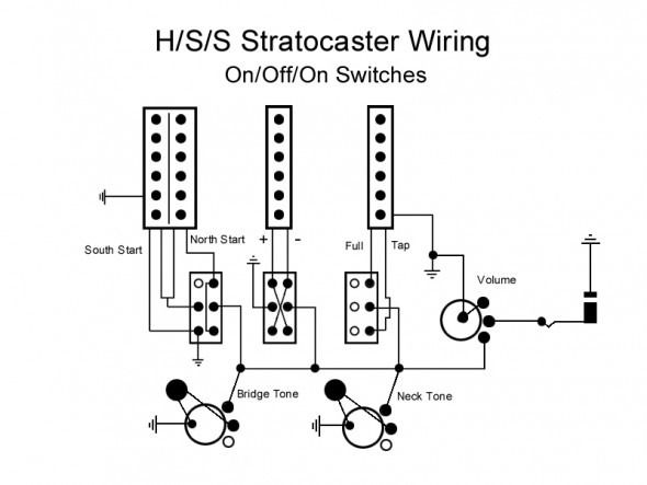 Strat Hss Wiring Diagram  With Images