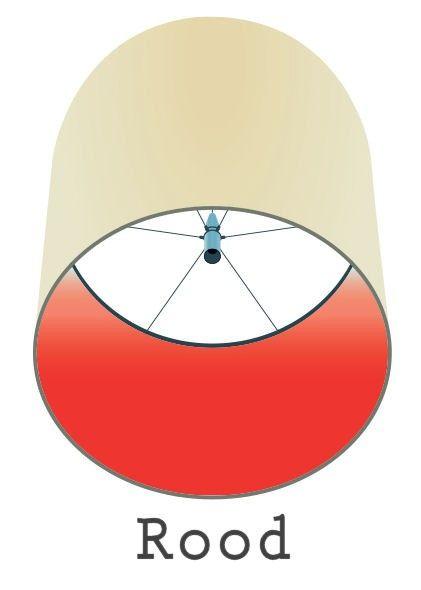 Folie voor lampenkap voering - zelfklevend gekleurd vinyl rood gloss