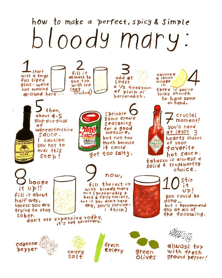 Bloody Mary Guide print // Kelly Lasserre - absolutely excited that this recipe uses Chacheres - a Green favorite