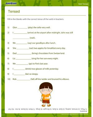 preschool years articles