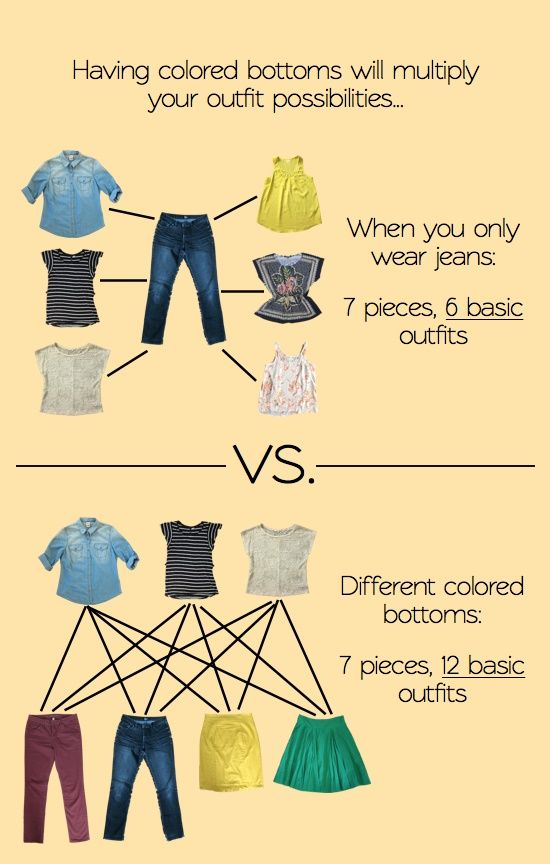 Modern Parents Messy Kids: How to Build a Re-mixable Wardrobe