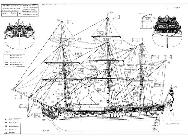 Wooden Pirate Ship Schematics - Auto Electrical Wiring Diagram •