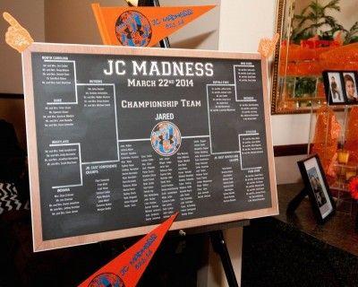 March Madness Bar Bat Mitzvah Ideas | Themes | MitzvahMarket