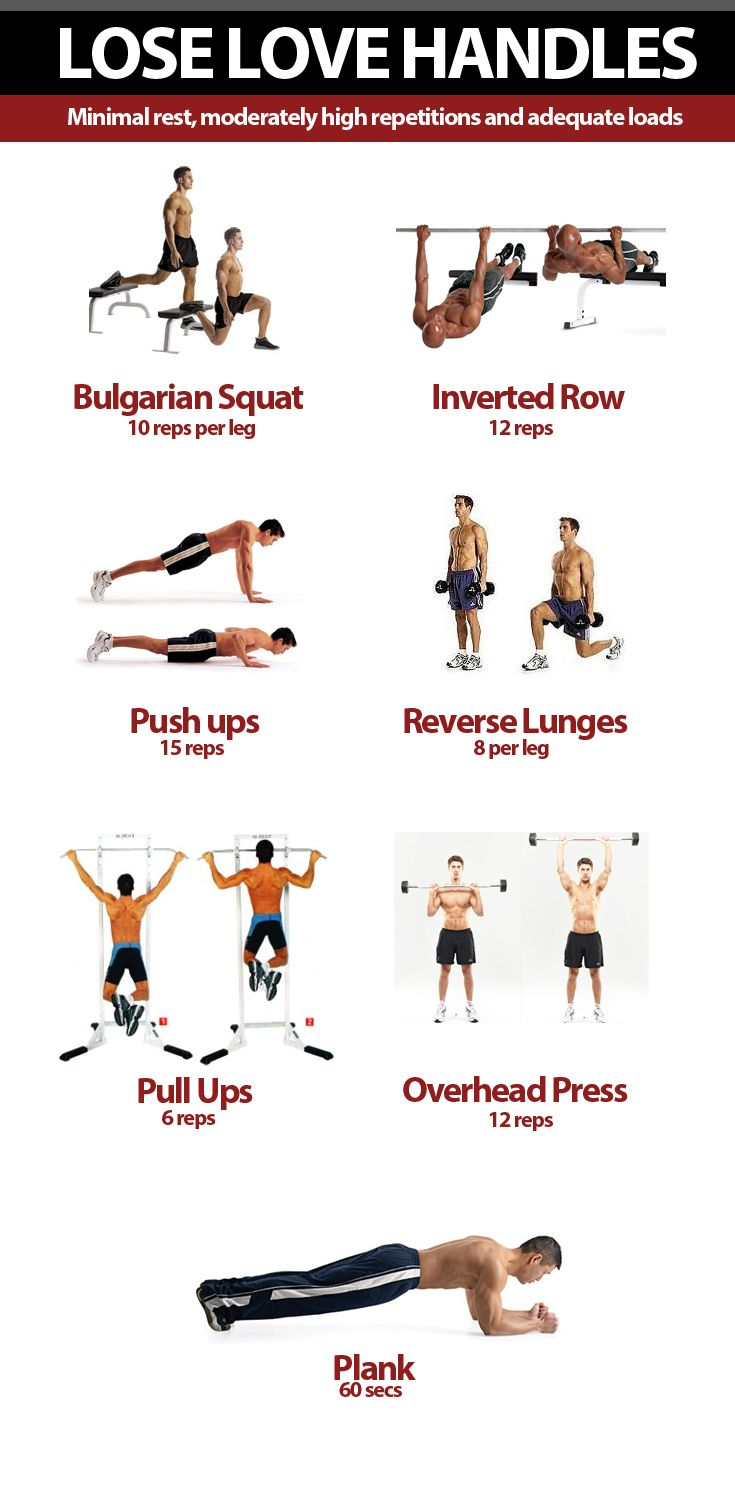 Pin on Training / Workouts