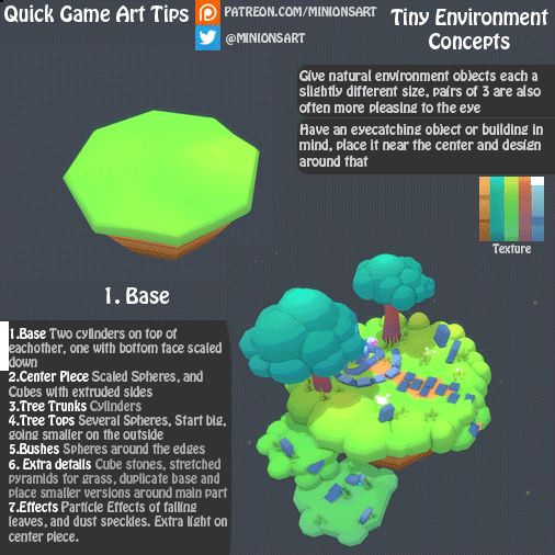 Minions Art is creating game art tips and Catventure game Astro Kat   – .GameArt