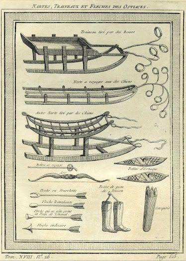 Moyens de transport au 18e siècle.