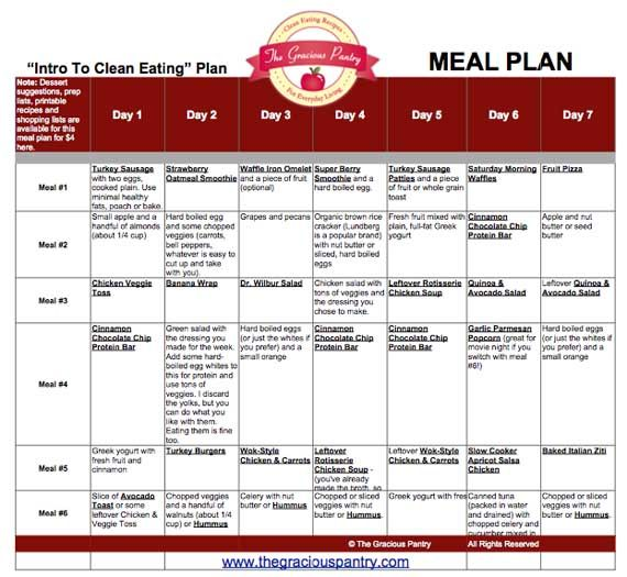 """Clean Eating Meal Plans 