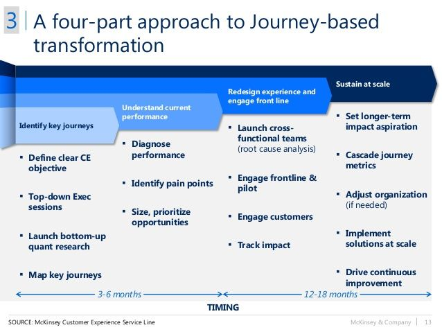 McKinsey & Company | 13 A four-part approach to Journey-based transformation TIMING SOURCE: McKinsey Customer Experience S...