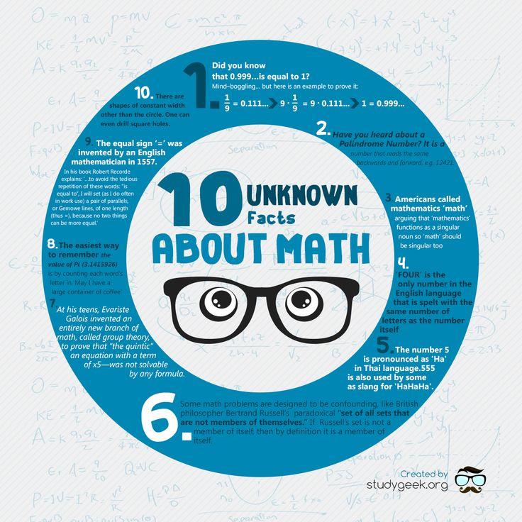 10 datos desconocidos sobre las matemáticas #infografia #infographic #education