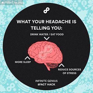 headache location 8facts - Google Search