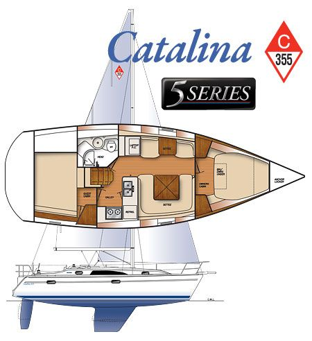 Zz Vzc together with C Oem Masthead Detail moreover E A D B B Bb Fb F A B besides  on wiring diagram for catalina 30 sailboat