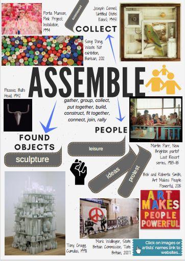 Interactive PDF mind-maps on the seven AQA GCSE exam themes: assemble