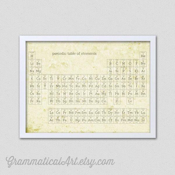 Antique periodic table