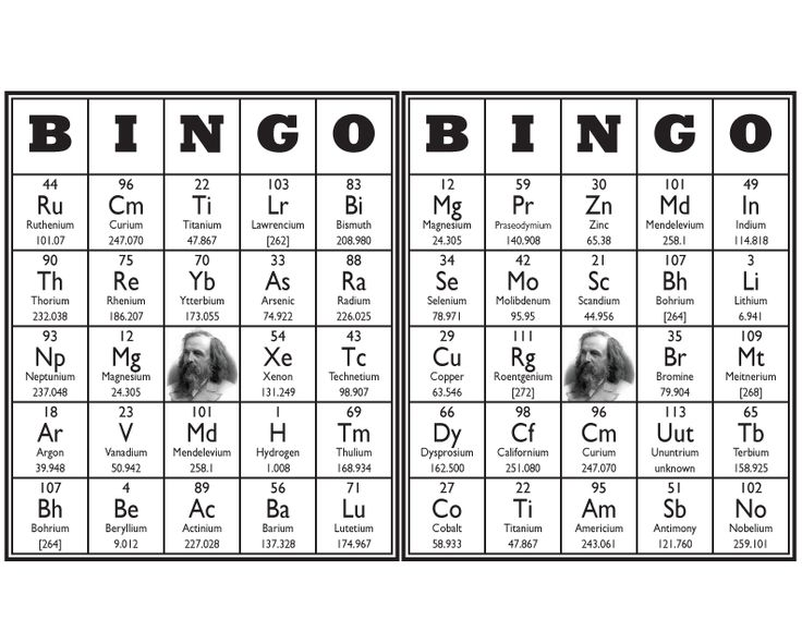 Element (periodic table) BINGO Science Pinterest Periodic - copy periodic table of elements quiz 1-18