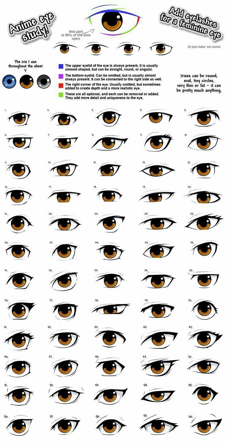 Anime eyes, text; How to Draw Manga/Anime