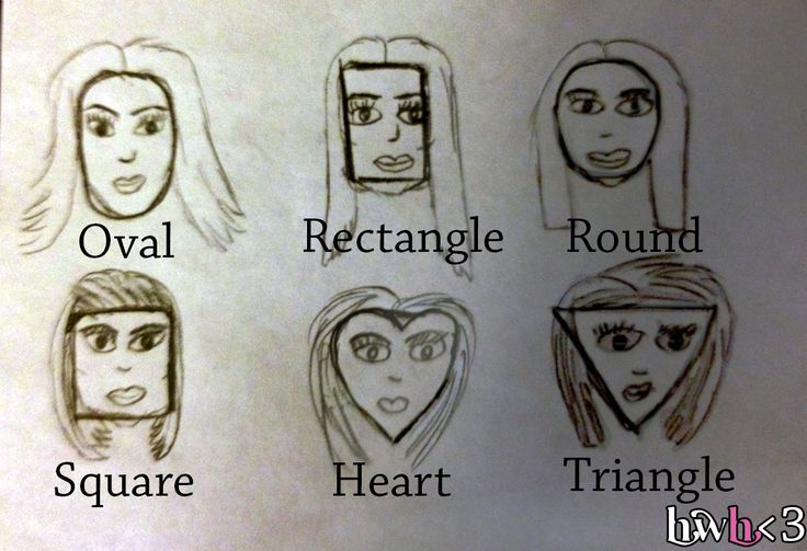 Typical HAIRstyles for Your Face Shape