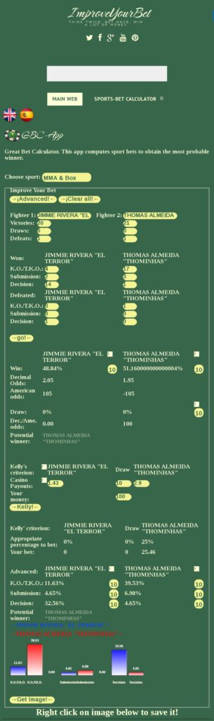 UFC on fox 25 forecast prediction and picks JIMMIE RIVERA EL TERROR Vs THOMAS ALMEIDA THOMINHAS