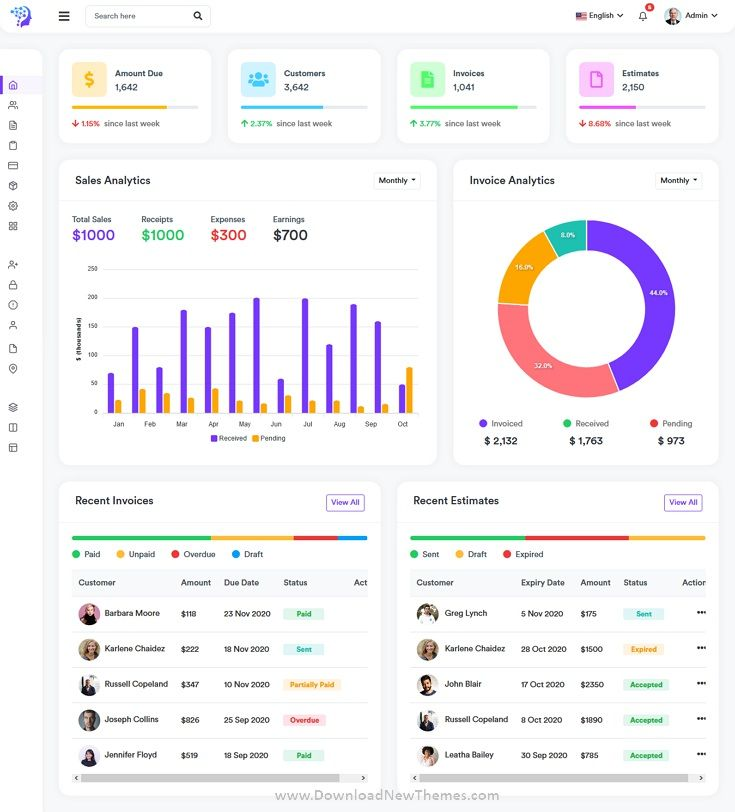 Kanakku Sales Invoices And Accounts Admin Template Html Laravel Vuejs Angular Reactjs Invoice Management Templates Wellness Design