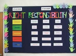 Unit on rights and responsibilities