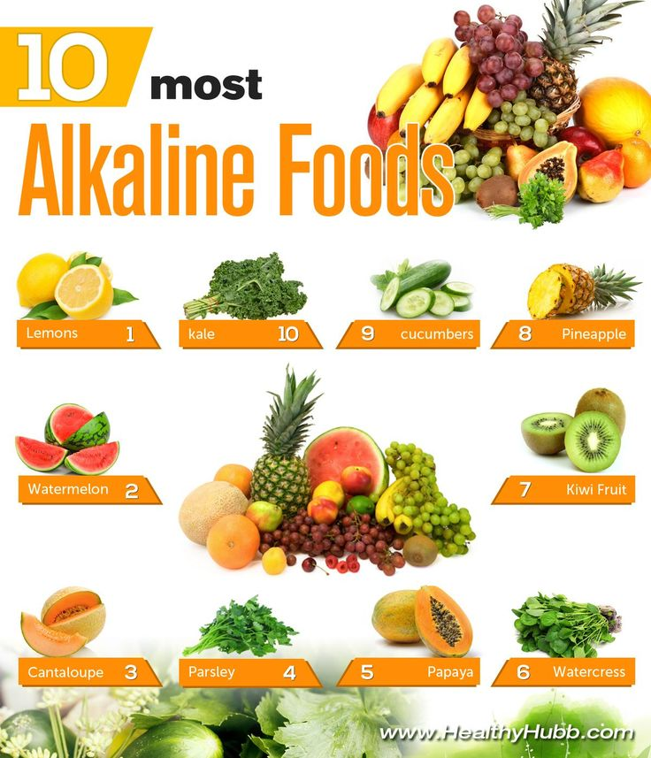 Acid Alkaline Food Chart Alkalizing Recipes