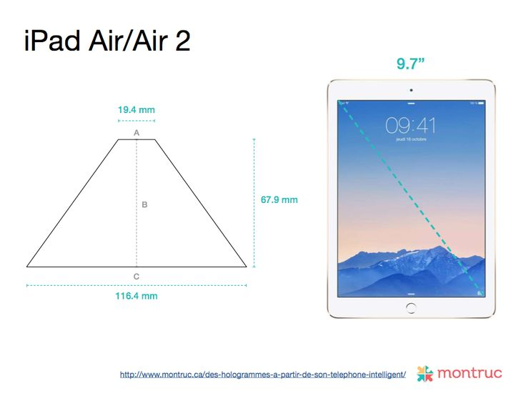 Mesures pour construire un projecteur d'hologramme 3D avec un boîtier de CD sur iPad Air / iPad Air 2 A= 19.4mm |  B= 67.9mm |  C= 116.4mm