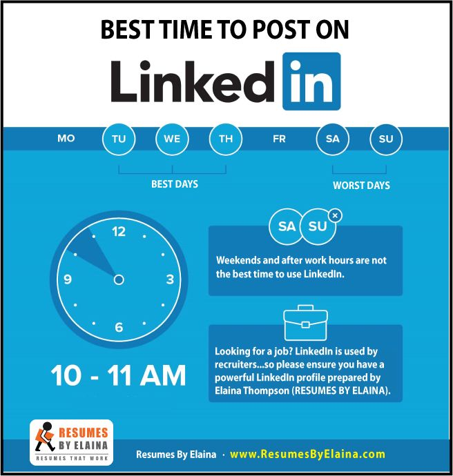 Best Time To Post On Linkedin Marketing Digital Social Media Best Time To Post Social Media Infographic