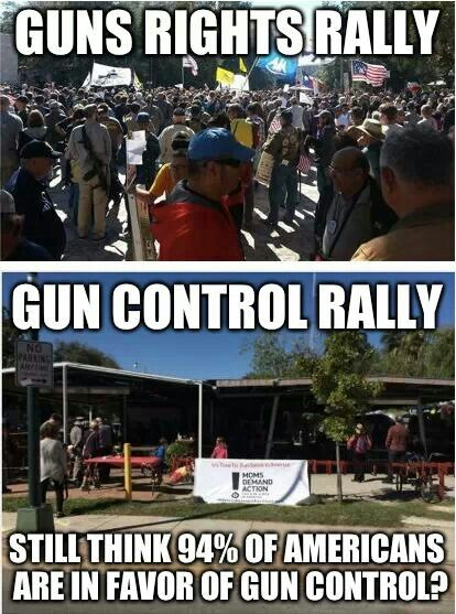 17 Best Images About ★ Guns Amp The 2nd ★ On Pinterest