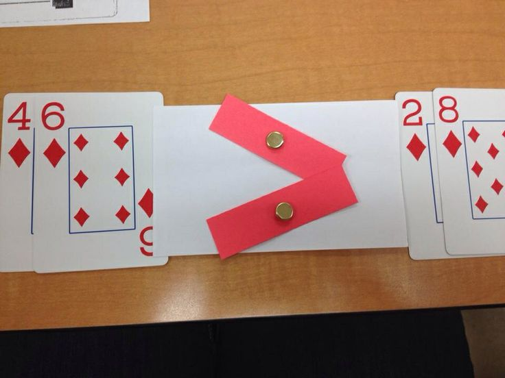 Great manipulative for math class! Create less than, greater than, equal to cars using index cards, strips of paper, and brads. You could also create addition, multiplication, and subtraction ones by putting the two strips on top of each other.