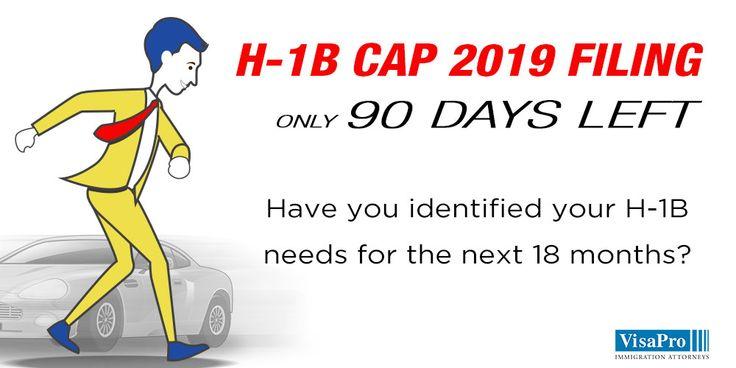 Free h1b visa 2021 timeline template download now