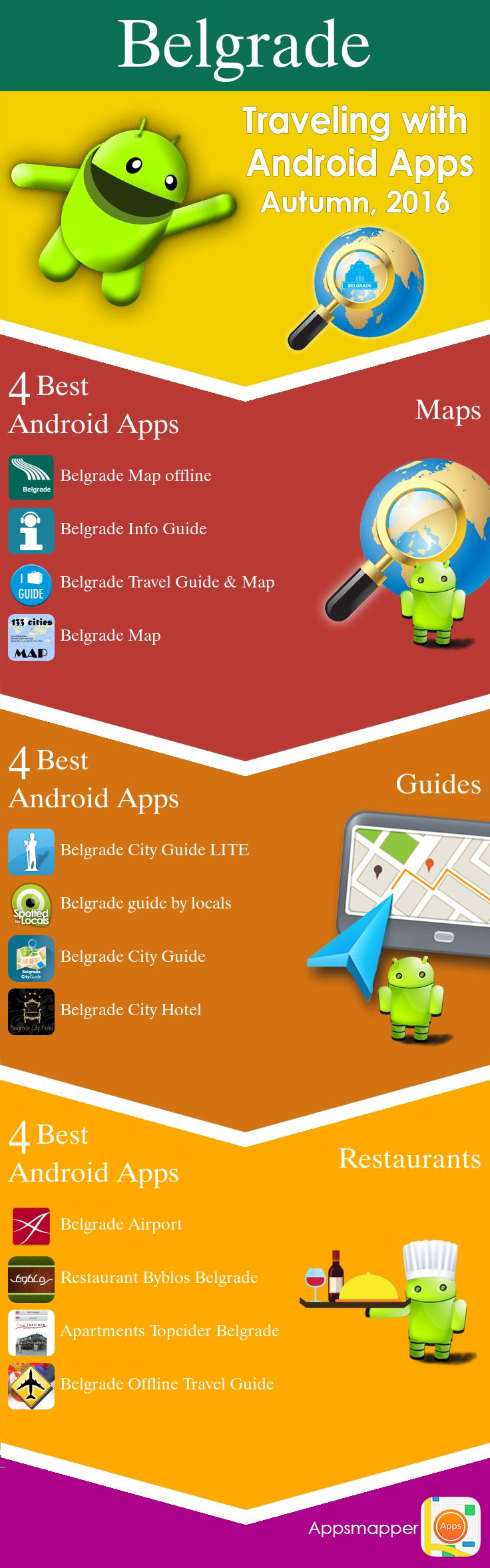 Belgrade Android apps: Travel Guides, Maps, Transportation, Biking, Museums, Parking, Sport and apps for Students.