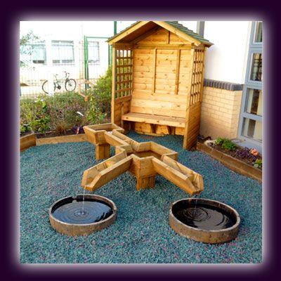 Idea for water feature for backyard sandbox