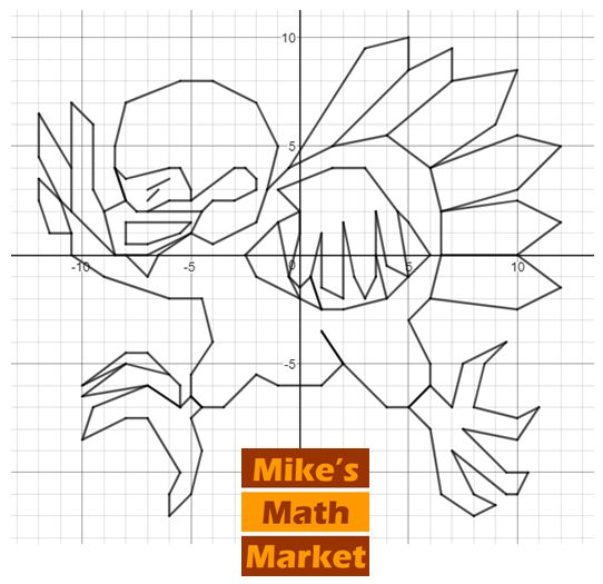 23 Best Thanksgiving Coordinate Graphs Images On Pinterest